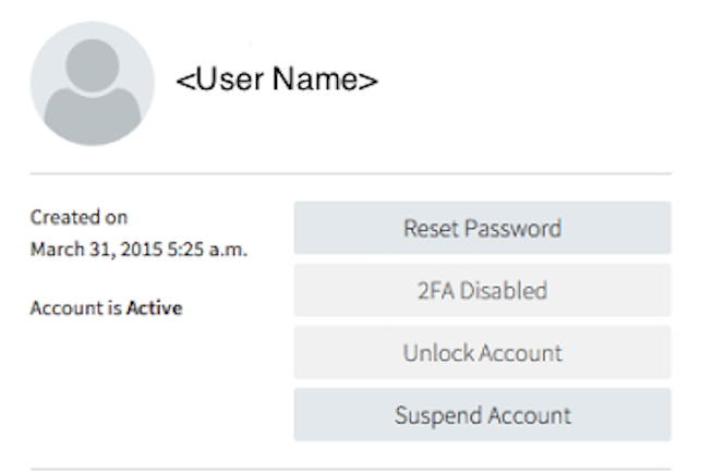 DynID Reset 2FA or Password