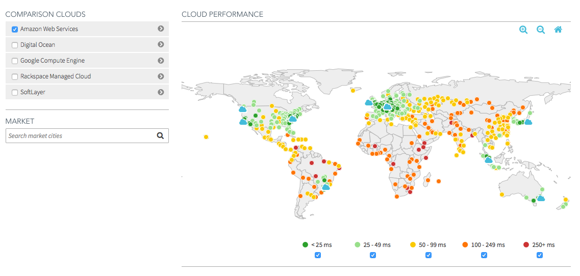 Cloud Comparison Map