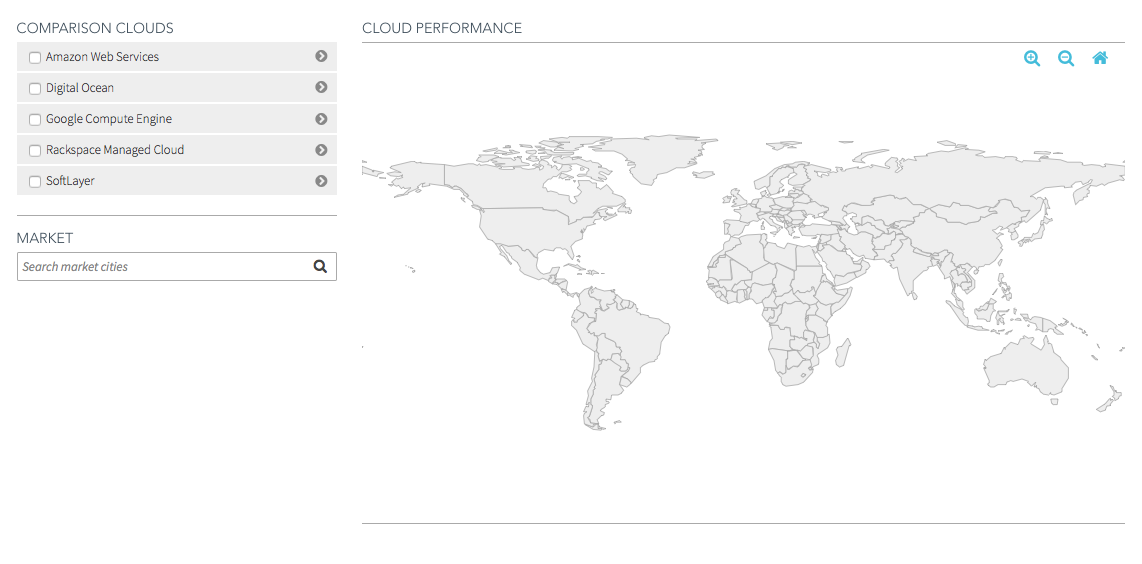 Cloud Performance View