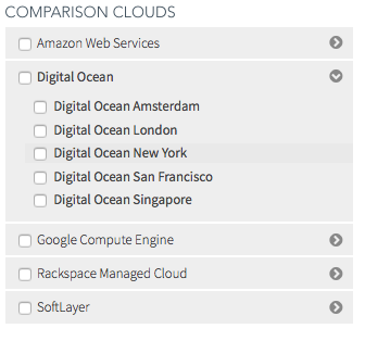 Comparison Clouds
