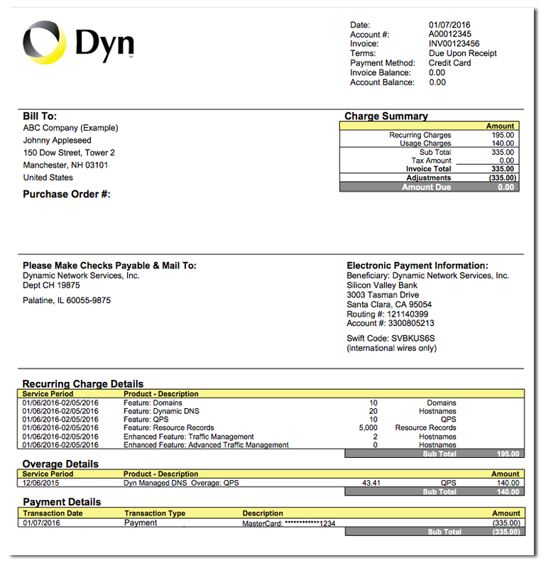 Nice Your New Invoice (April 2016) Within New Invoice