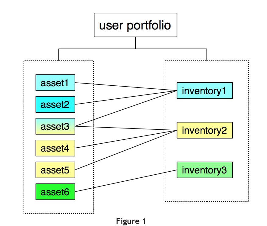 II_User_Portfolio